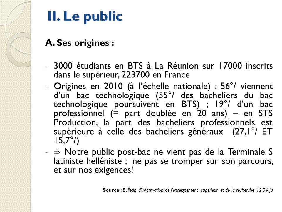 II. Le public A. Ses origines : - 3000 étudiants en BTS à La Réunion sur 17000 inscrits dans le supérieur, 223700 en France - Origines en 2010 (à léch
