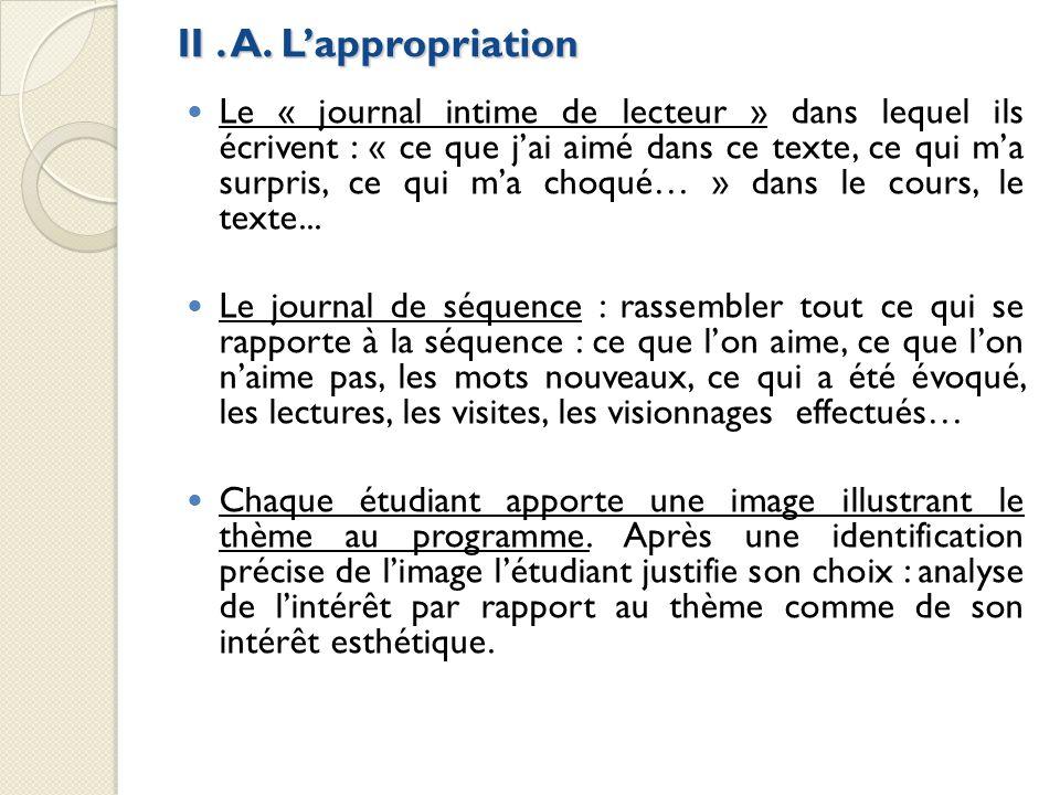 II. A. Lappropriation Le « journal intime de lecteur » dans lequel ils écrivent : « ce que jai aimé dans ce texte, ce qui ma surpris, ce qui ma choqué
