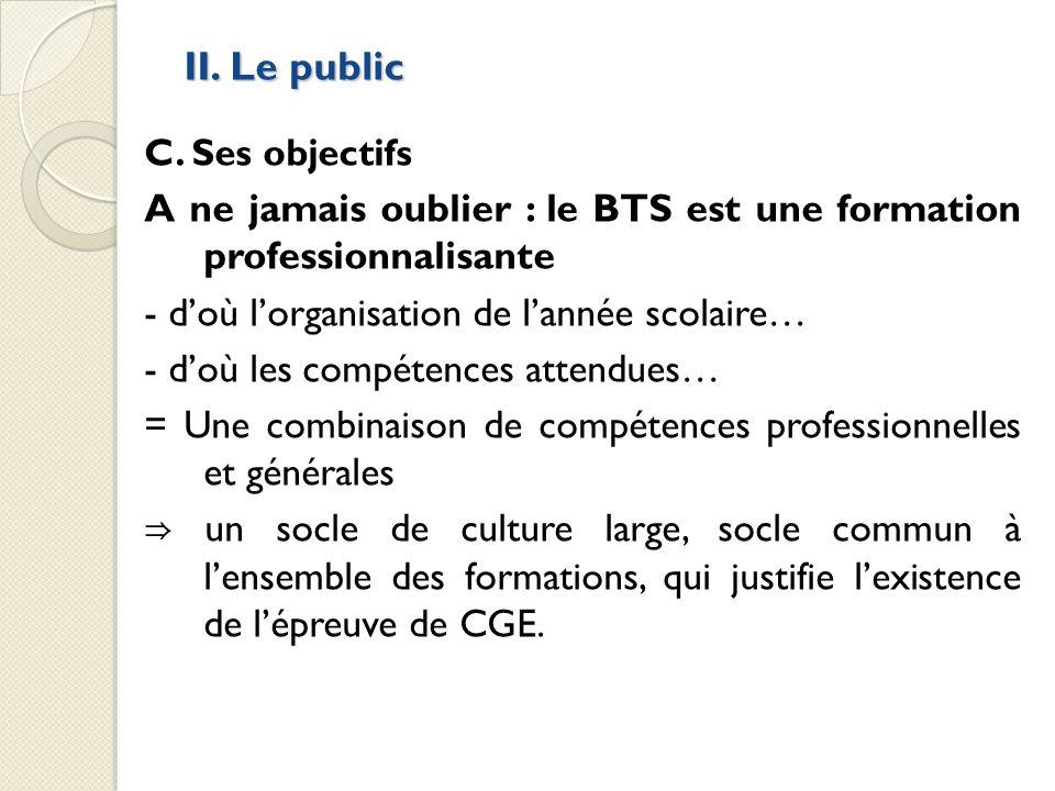 II. Le public C. Ses objectifs A ne jamais oublier : le BTS est une formation professionnalisante - doù lorganisation de lannée scolaire… - doù les co