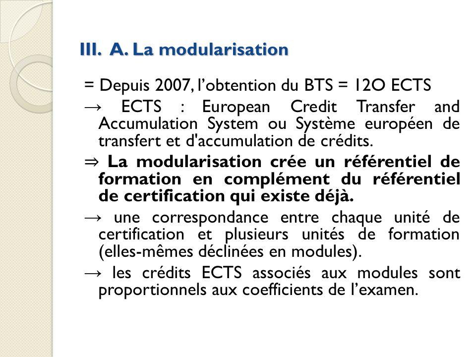 III. A. La modularisation = Depuis 2007, lobtention du BTS = 12O ECTS ECTS : European Credit Transfer and Accumulation System ou Système européen de t