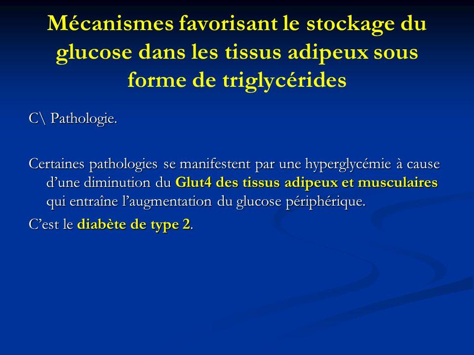 Mécanismes favorisant le stockage du glucose dans les tissus adipeux sous forme de triglycérides C\ Pathologie. Certaines pathologies se manifestent p