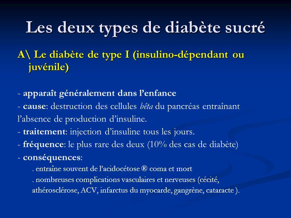 Les deux types de diabète sucré A\ Le diabète de type I (insulino-dépendant ou juvénile) - apparaît généralement dans lenfance - cause: destruction de