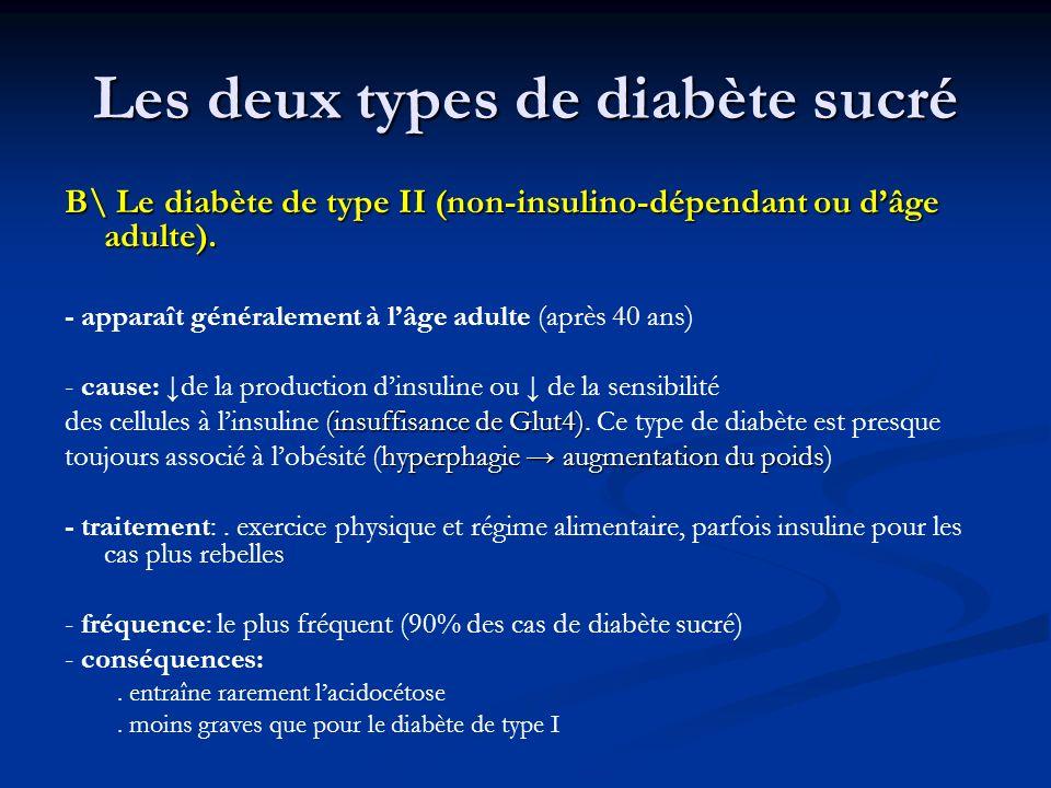 Les deux types de diabète sucré B\ Le diabète de type II (non-insulino-dépendant ou dâge adulte). - apparaît généralement à lâge adulte (après 40 ans)