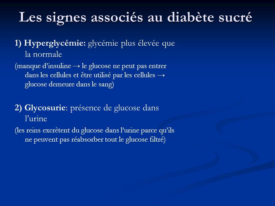 Les signes associés au diabète sucré 1) Hyperglycémie: glycémie plus élevée que la normale (manque dinsuline le glucose ne peut pas entrer dans les ce
