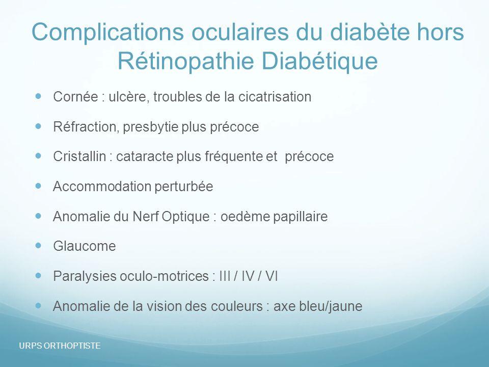 Complications oculaires du diabète hors Rétinopathie Diabétique Cornée : ulcère, troubles de la cicatrisation Réfraction, presbytie plus précoce Cristallin : cataracte plus fréquente et précoce Accommodation perturbée Anomalie du Nerf Optique : oedème papillaire Glaucome Paralysies oculo-motrices : III / IV / VI Anomalie de la vision des couleurs : axe bleu/jaune URPS ORTHOPTISTE