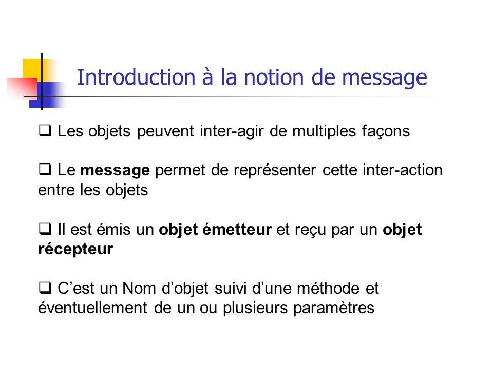 Les objets peuvent inter-agir de multiples façons Le message permet de représenter cette inter-action entre les objets Il est émis un objet émetteur et reçu par un objet récepteur Cest un Nom dobjet suivi dune méthode et éventuellement de un ou plusieurs paramètres Introduction à la notion de message