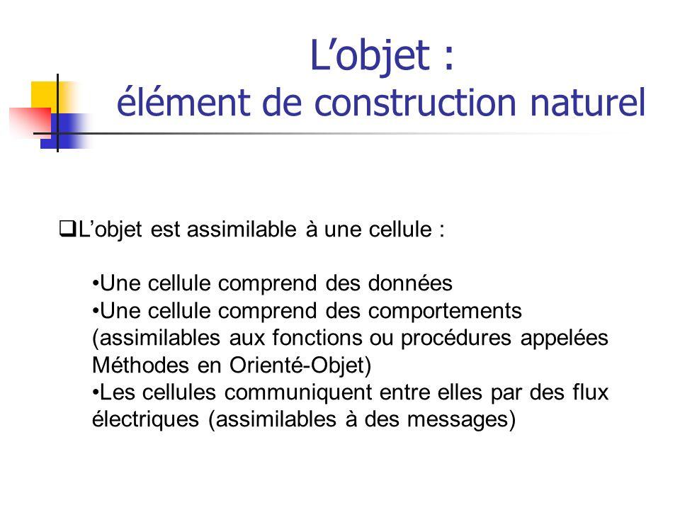 Lobjet est assimilable à une cellule : Une cellule comprend des données Une cellule comprend des comportements (assimilables aux fonctions ou procédures appelées Méthodes en Orienté-Objet) Les cellules communiquent entre elles par des flux électriques (assimilables à des messages) Lobjet : élément de construction naturel