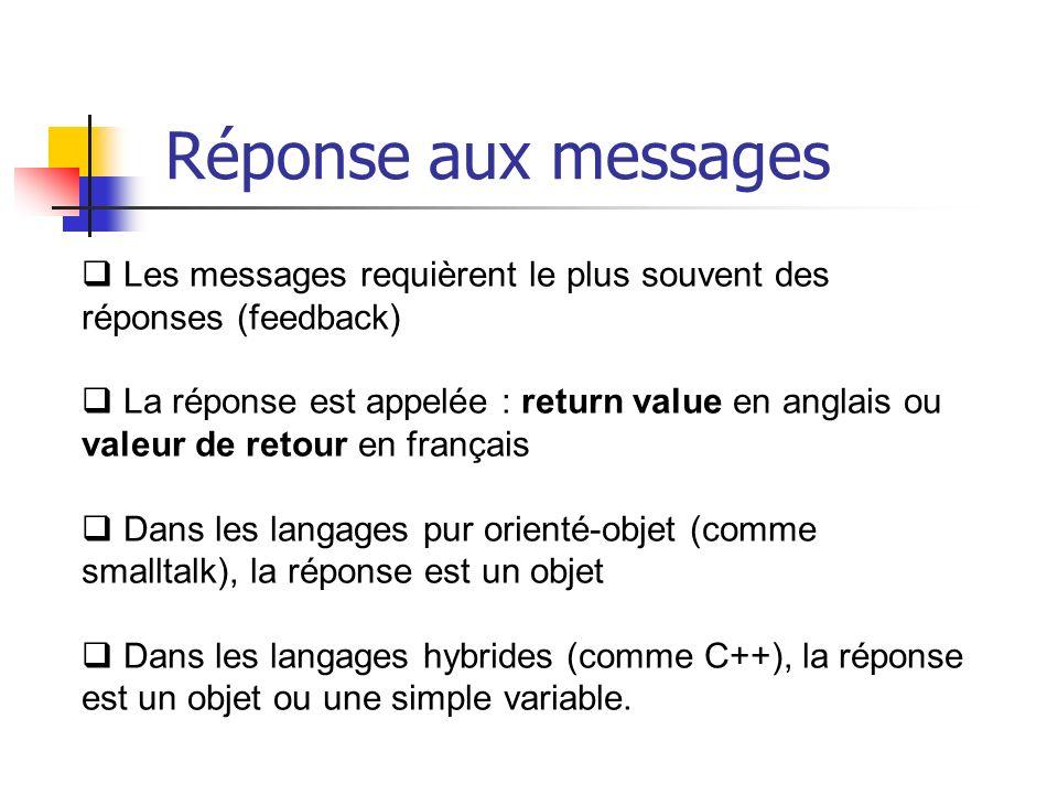 Les messages requièrent le plus souvent des réponses (feedback) La réponse est appelée : return value en anglais ou valeur de retour en français Dans les langages pur orienté-objet (comme smalltalk), la réponse est un objet Dans les langages hybrides (comme C++), la réponse est un objet ou une simple variable.