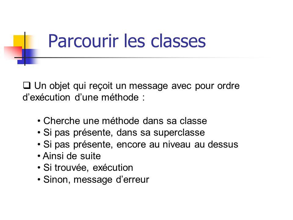 Un objet qui reçoit un message avec pour ordre dexécution dune méthode : Cherche une méthode dans sa classe Si pas présente, dans sa superclasse Si pa