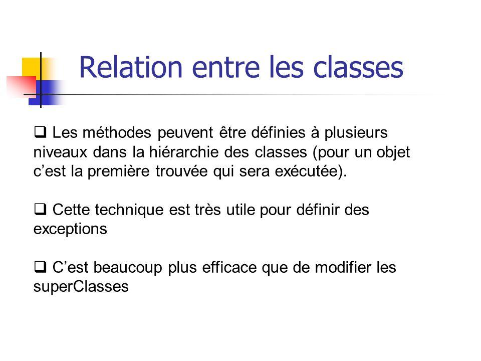 Les méthodes peuvent être définies à plusieurs niveaux dans la hiérarchie des classes (pour un objet cest la première trouvée qui sera exécutée).