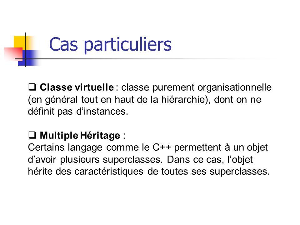 Classe virtuelle : classe purement organisationnelle (en général tout en haut de la hiérarchie), dont on ne définit pas dinstances. Multiple Héritage