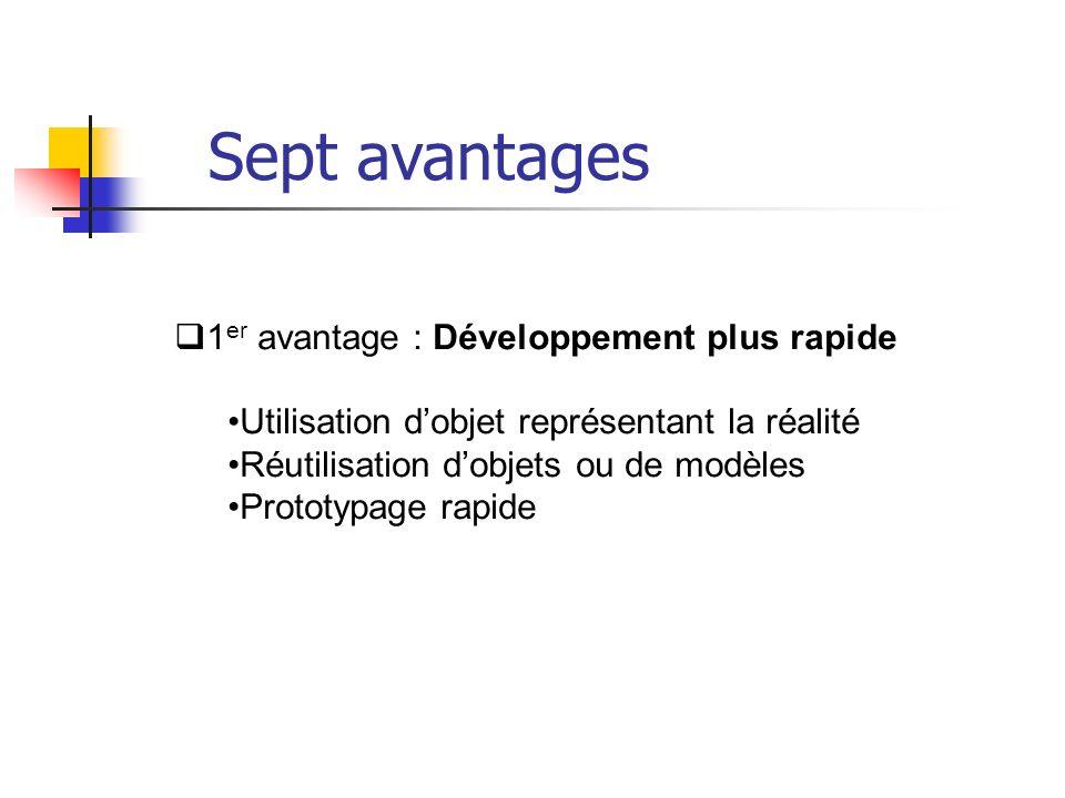1 er avantage : Développement plus rapide Utilisation dobjet représentant la réalité Réutilisation dobjets ou de modèles Prototypage rapide Sept avant