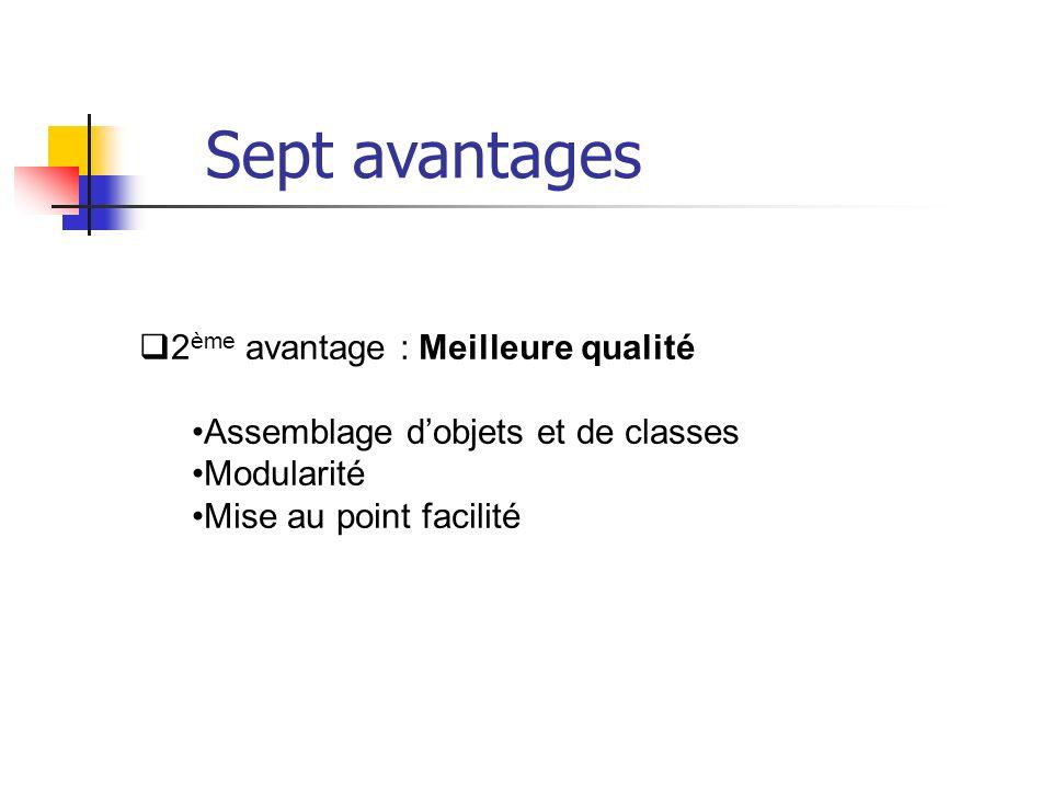 2 ème avantage : Meilleure qualité Assemblage dobjets et de classes Modularité Mise au point facilité Sept avantages