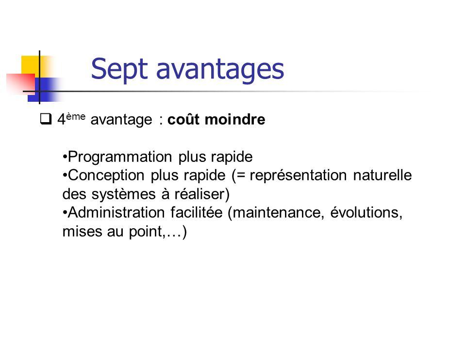 4 ème avantage : coût moindre Programmation plus rapide Conception plus rapide (= représentation naturelle des systèmes à réaliser) Administration facilitée (maintenance, évolutions, mises au point,…) Sept avantages