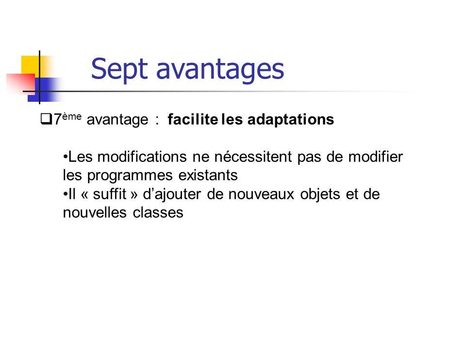 7 ème avantage : facilite les adaptations Les modifications ne nécessitent pas de modifier les programmes existants Il « suffit » dajouter de nouveaux
