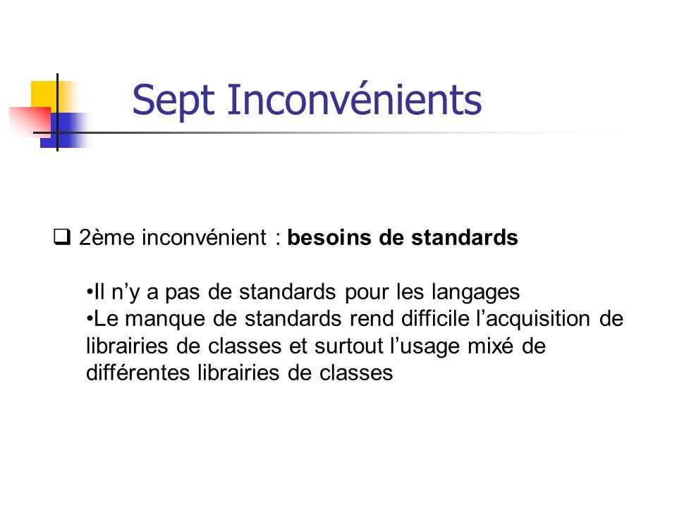 2ème inconvénient : besoins de standards Il ny a pas de standards pour les langages Le manque de standards rend difficile lacquisition de librairies de classes et surtout lusage mixé de différentes librairies de classes Sept Inconvénients