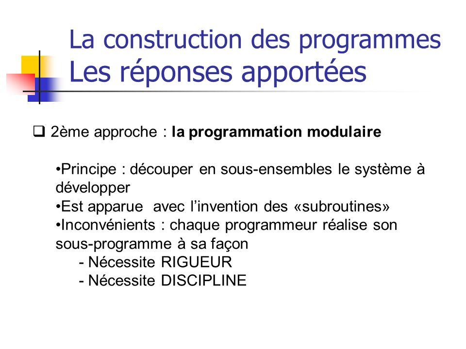 2ème approche : la programmation modulaire Principe : découper en sous-ensembles le système à développer Est apparue avec linvention des «subroutines» Inconvénients : chaque programmeur réalise son sous-programme à sa façon - Nécessite RIGUEUR - Nécessite DISCIPLINE La construction des programmes Les réponses apportées