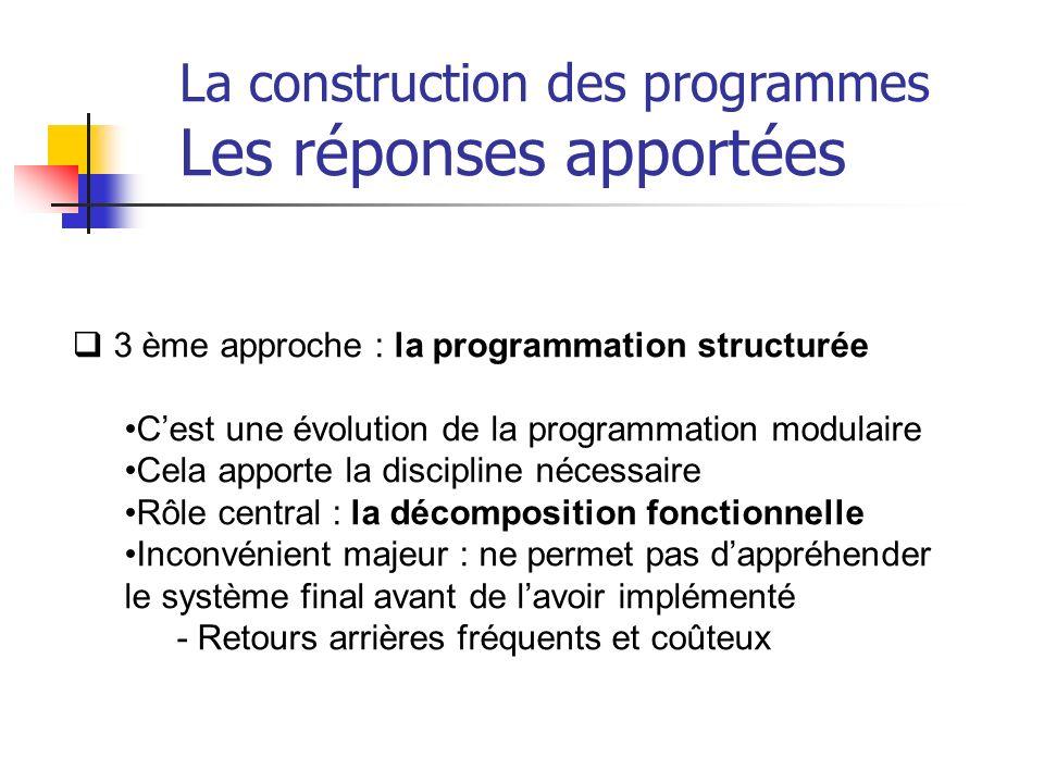 3 ème approche : la programmation structurée Cest une évolution de la programmation modulaire Cela apporte la discipline nécessaire Rôle central : la