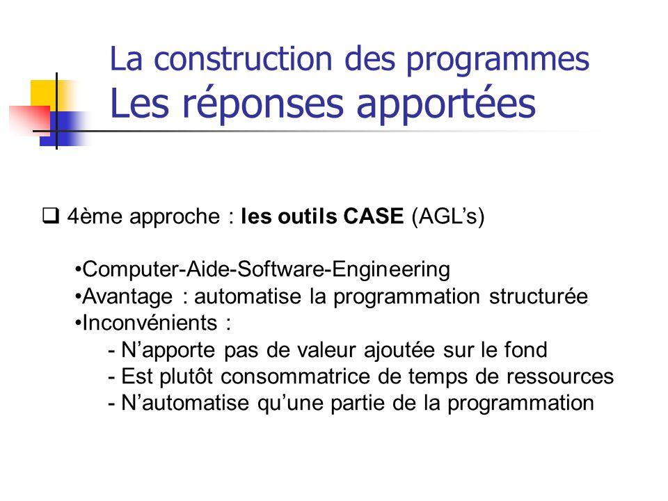 4ème approche : les outils CASE (AGLs) Computer-Aide-Software-Engineering Avantage : automatise la programmation structurée Inconvénients : - Napporte pas de valeur ajoutée sur le fond - Est plutôt consommatrice de temps de ressources - Nautomatise quune partie de la programmation La construction des programmes Les réponses apportées