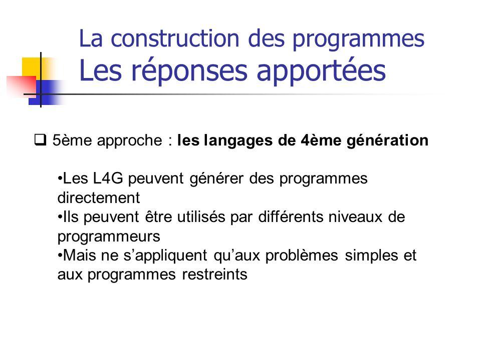 5ème approche : les langages de 4ème génération Les L4G peuvent générer des programmes directement Ils peuvent être utilisés par différents niveaux de programmeurs Mais ne sappliquent quaux problèmes simples et aux programmes restreints La construction des programmes Les réponses apportées