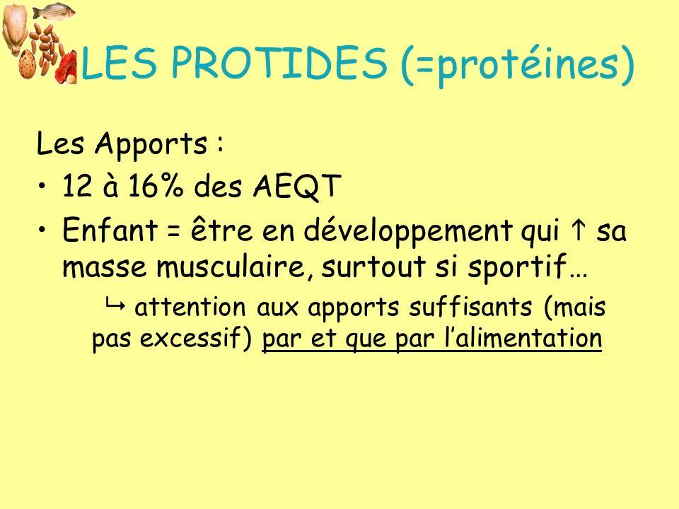 LES PROTIDES (=protéines) Les Apports : 12 à 16% des AEQT Enfant = être en développement qui sa masse musculaire, surtout si sportif… attention aux ap
