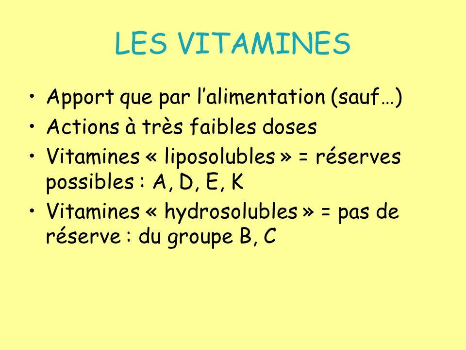 LES VITAMINES Apport que par lalimentation (sauf…) Actions à très faibles doses Vitamines « liposolubles » = réserves possibles : A, D, E, K Vitamines