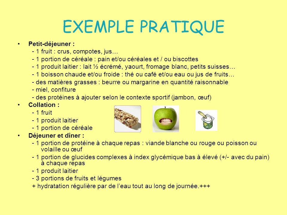 EXEMPLE PRATIQUE Petit-déjeuner : - 1 fruit : crus, compotes, jus… - 1 portion de céréale : pain et/ou céréales et / ou biscottes - 1 produit laitier