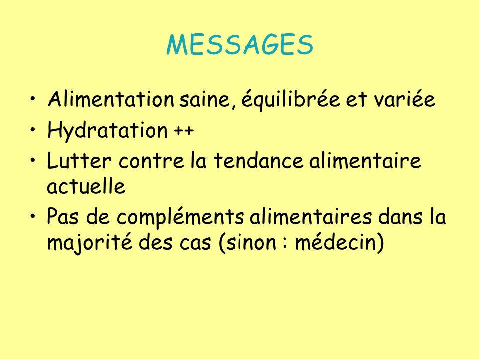 MESSAGES Alimentation saine, équilibrée et variée Hydratation ++ Lutter contre la tendance alimentaire actuelle Pas de compléments alimentaires dans l