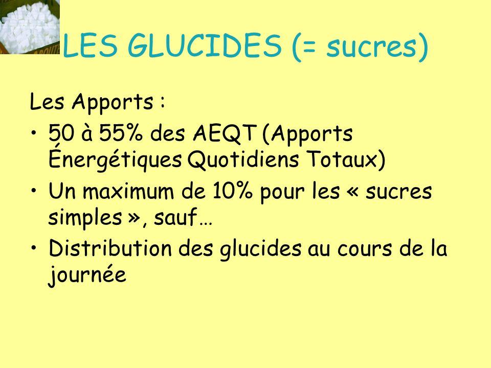 LES GLUCIDES (= sucres) Les Apports : 50 à 55% des AEQT (Apports Énergétiques Quotidiens Totaux) Un maximum de 10% pour les « sucres simples », sauf…