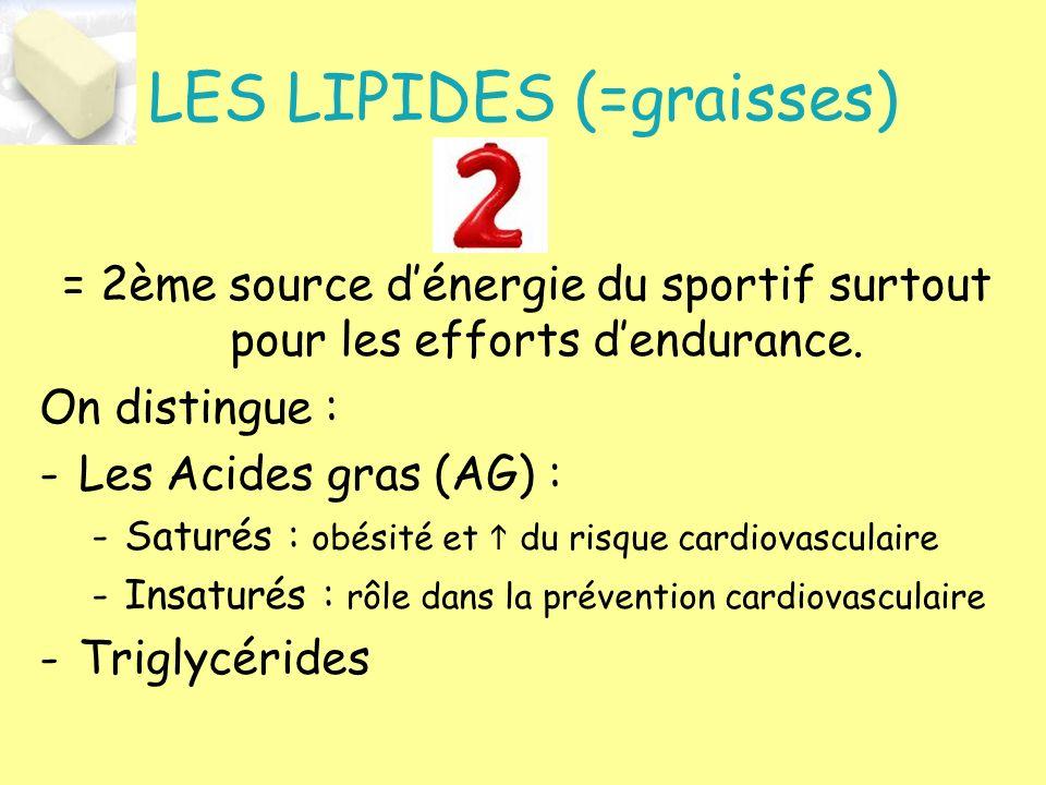 LES LIPIDES (=graisses) = 2ème source dénergie du sportif surtout pour les efforts dendurance. On distingue : -Les Acides gras (AG) : -Saturés : obési
