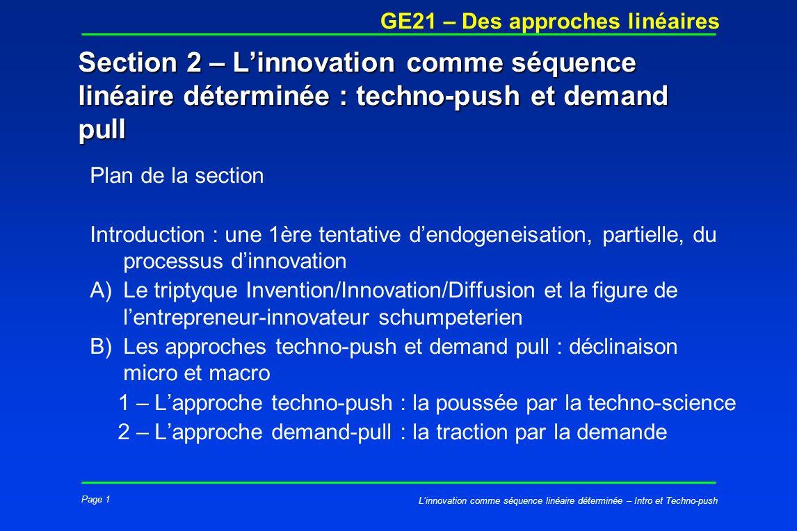 Page 1 GE21 – Des approches linéaires Linnovation comme séquence linéaire déterminée – Intro et Techno-push Section 2 – Linnovation comme séquence lin