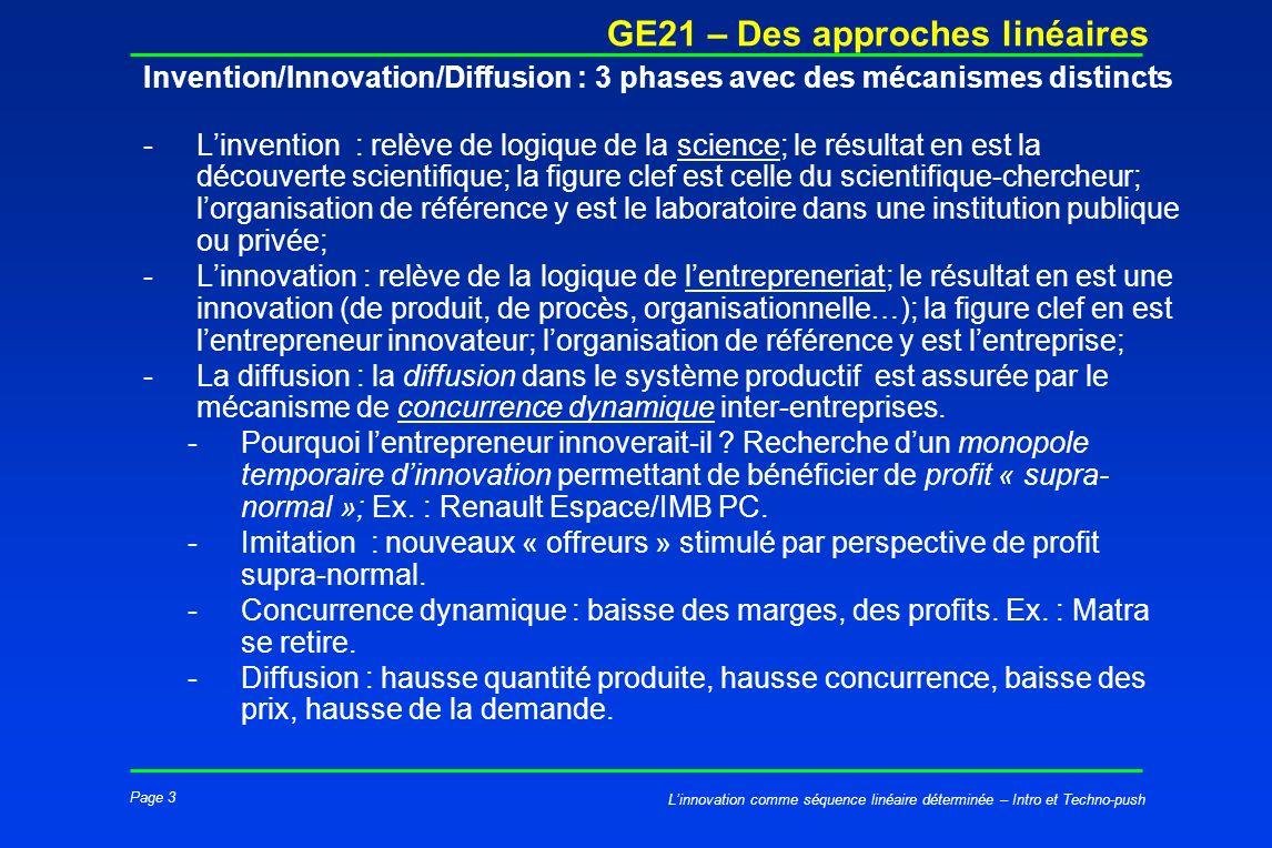 Page 3 GE21 – Des approches linéaires Linnovation comme séquence linéaire déterminée – Intro et Techno-push Invention/Innovation/Diffusion : 3 phases