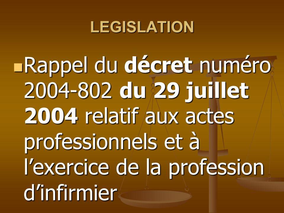 LEGISLATION Rappel du décret numéro 2004-802 du 29 juillet 2004 relatif aux actes professionnels et à lexercice de la profession dinfirmier Rappel du