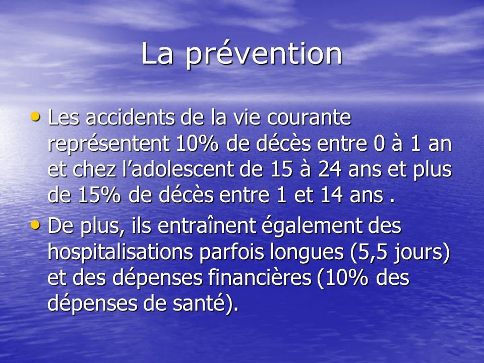 La prévention La prévention Les accidents de la vie courante représentent 10% de décès entre 0 à 1 an et chez ladolescent de 15 à 24 ans et plus de 15
