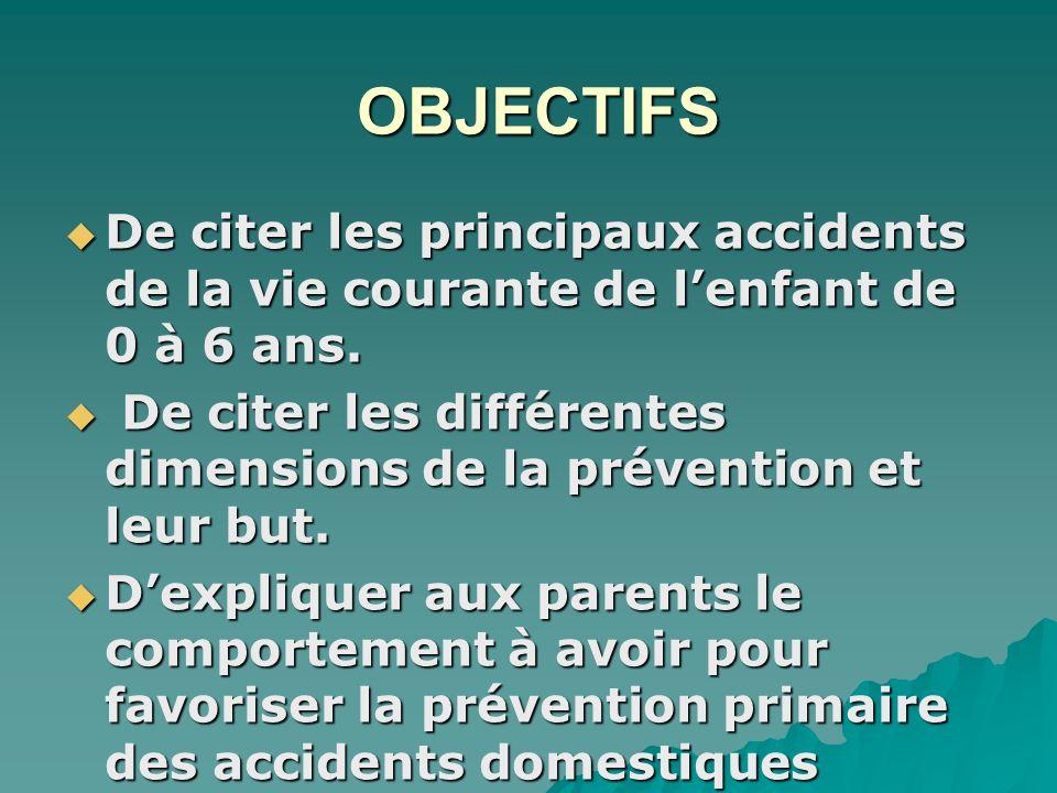 OBJECTIFS OBJECTIFS De citer les principaux accidents de la vie courante de lenfant de 0 à 6 ans. De citer les principaux accidents de la vie courante