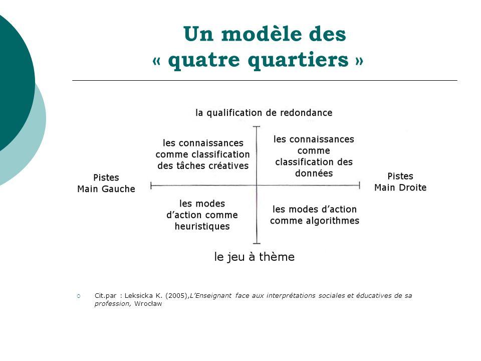 Un modèle des « quatre quartiers » Cit.par : Leksicka K. (2005),LEnseignant face aux interprétations sociales et éducatives de sa profession, Wrocław