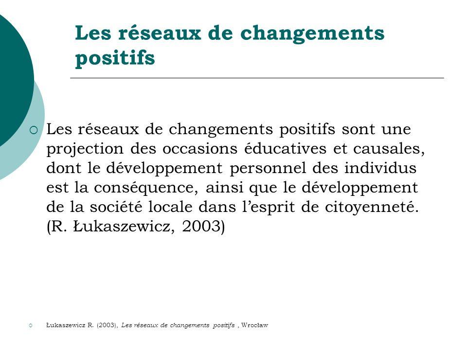 Les réseaux de changements positifs Les réseaux de changements positifs sont une projection des occasions éducatives et causales, dont le développemen