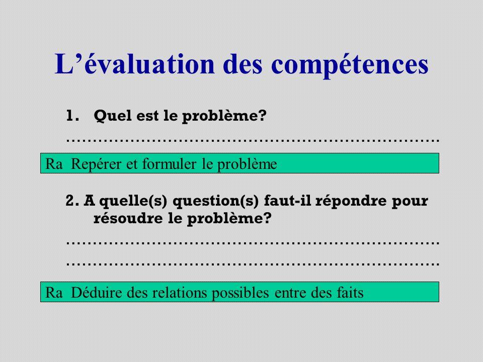 1.Quel est le problème? ……………………………………………………………. 2. A quelle(s) question(s) faut-il répondre pour résoudre le problème? ……………………………………………………………. Ra Re