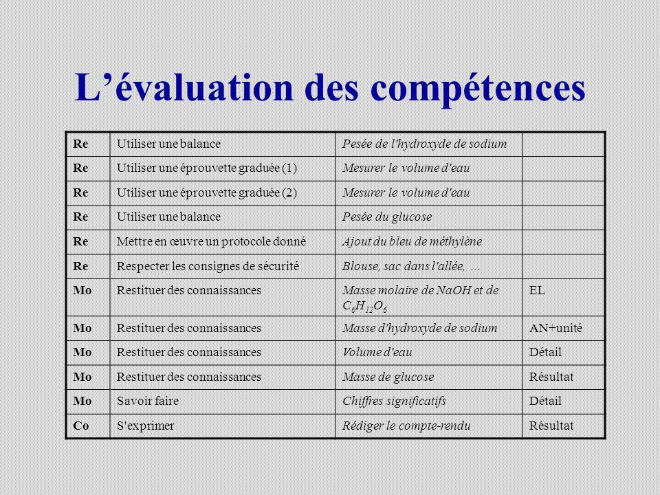 Lévaluation des compétences Voici des exemples dhistogrammes traduisant le bilan de compétences de deux élèves.