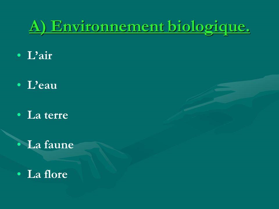A) Environnement biologique. Lair Leau La terre La faune La flore