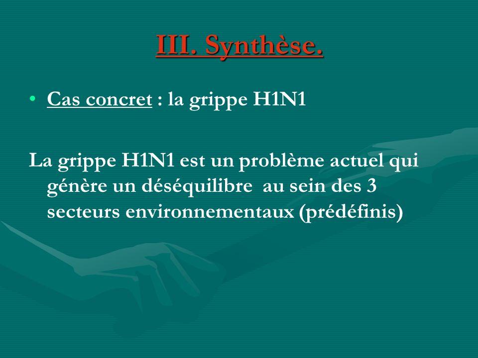 III. Synthèse. Cas concret : la grippe H1N1 La grippe H1N1 est un problème actuel qui génère un déséquilibre au sein des 3 secteurs environnementaux (