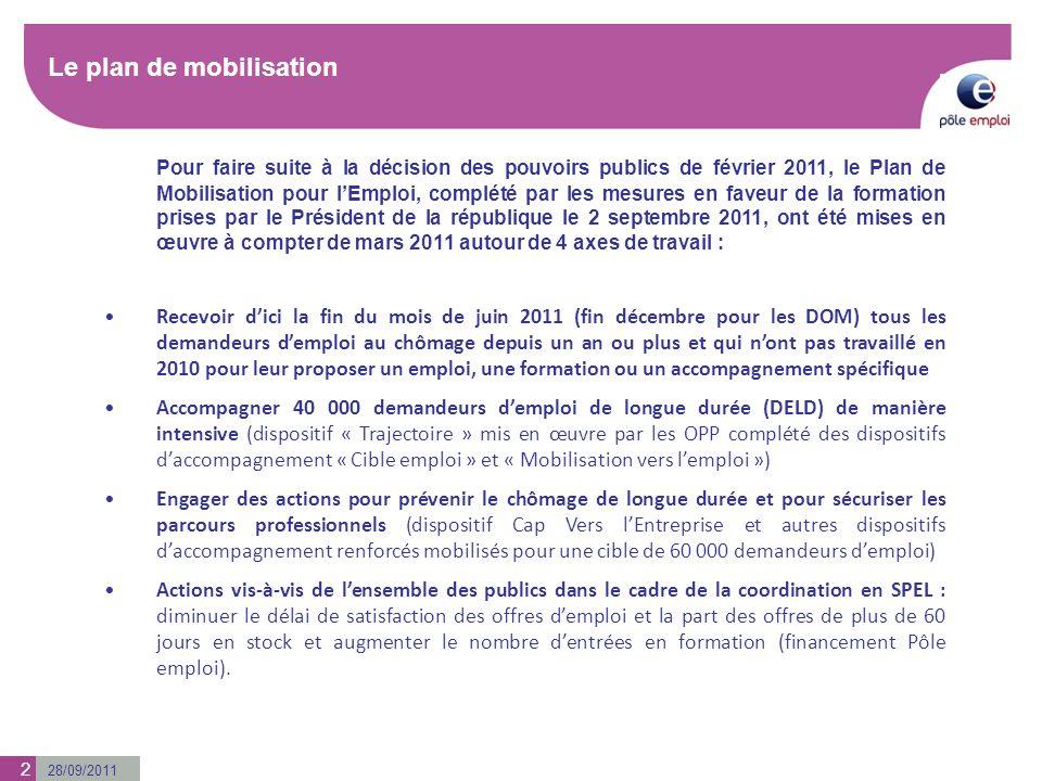 28/09/2011 2 Le plan de mobilisation Pour faire suite à la décision des pouvoirs publics de février 2011, le Plan de Mobilisation pour lEmploi, complé