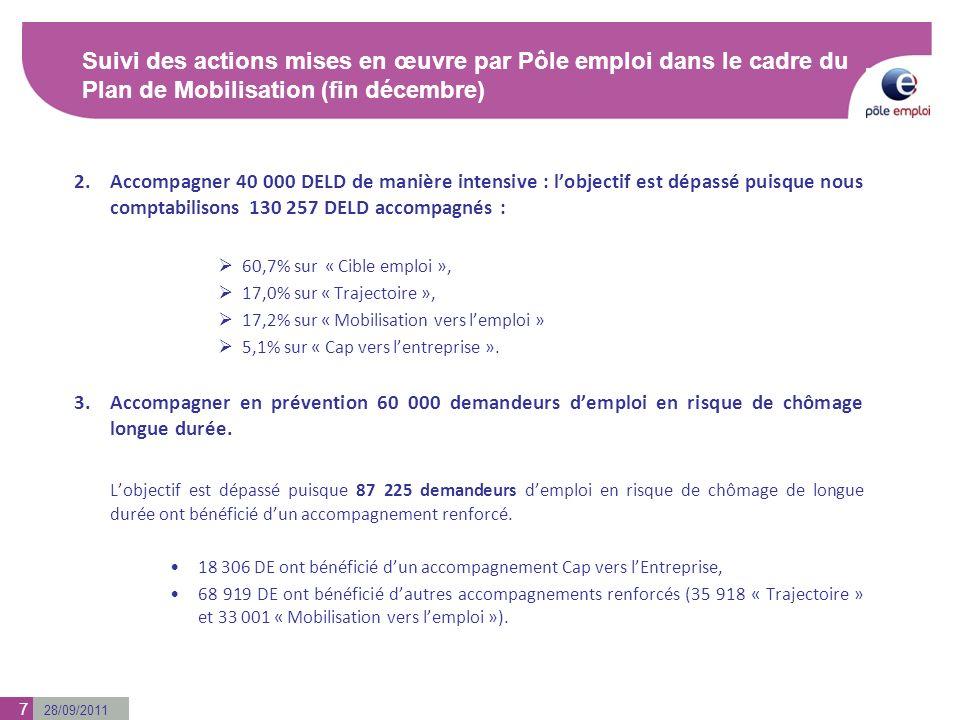 28/09/2011 7 2.Accompagner 40 000 DELD de manière intensive : lobjectif est dépassé puisque nous comptabilisons 130 257 DELD accompagnés : 60,7% sur «