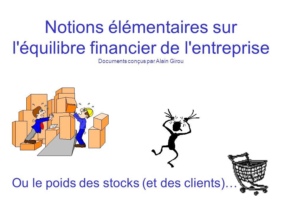 Notions élémentaires sur l'équilibre financier de l'entreprise Documents conçus par Alain Girou Ou le poids des stocks (et des clients)…