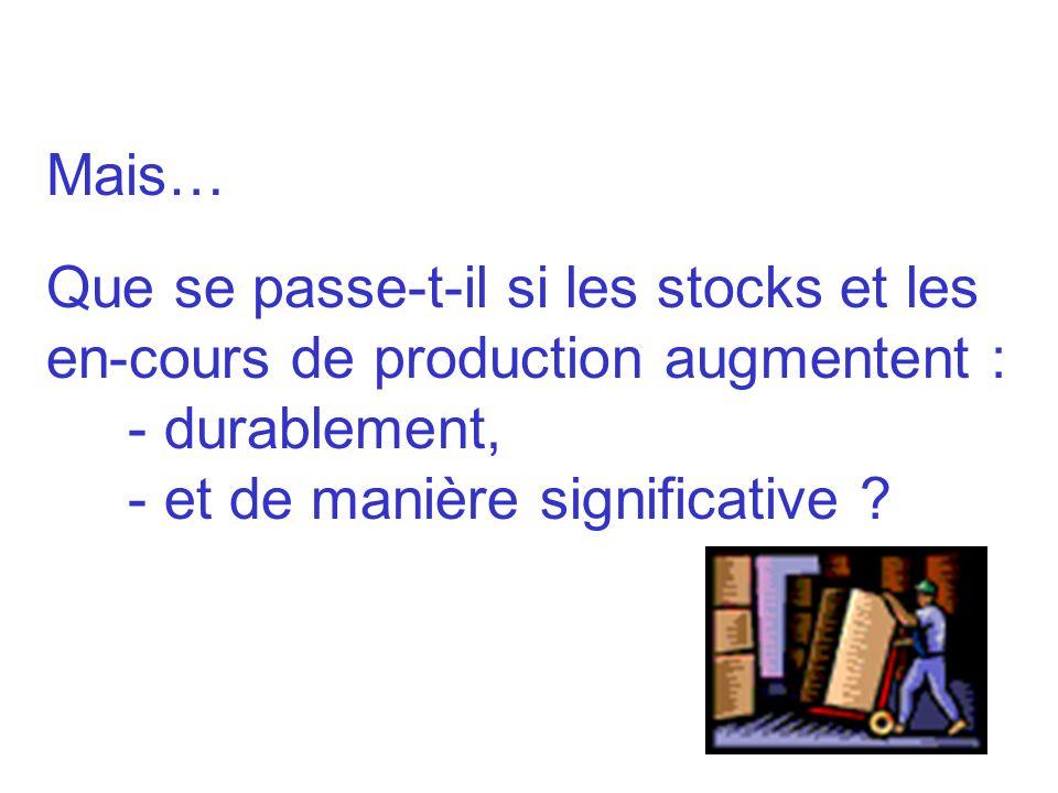 Mais… Que se passe-t-il si les stocks et les en-cours de production augmentent : - durablement, - et de manière significative ?