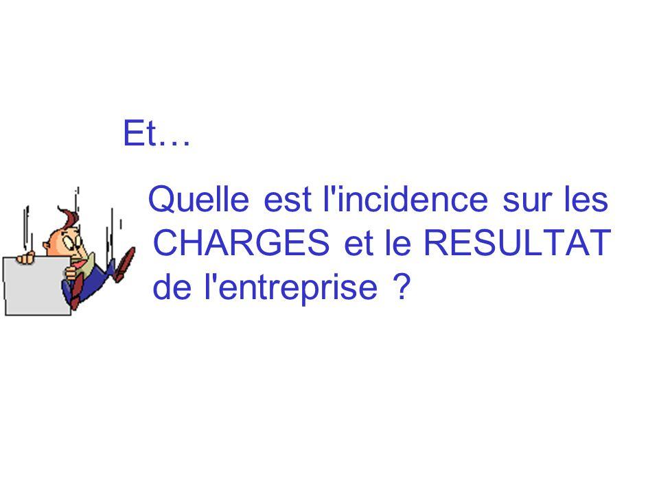 Et… Quelle est l'incidence sur les CHARGES et le RESULTAT de l'entreprise ?