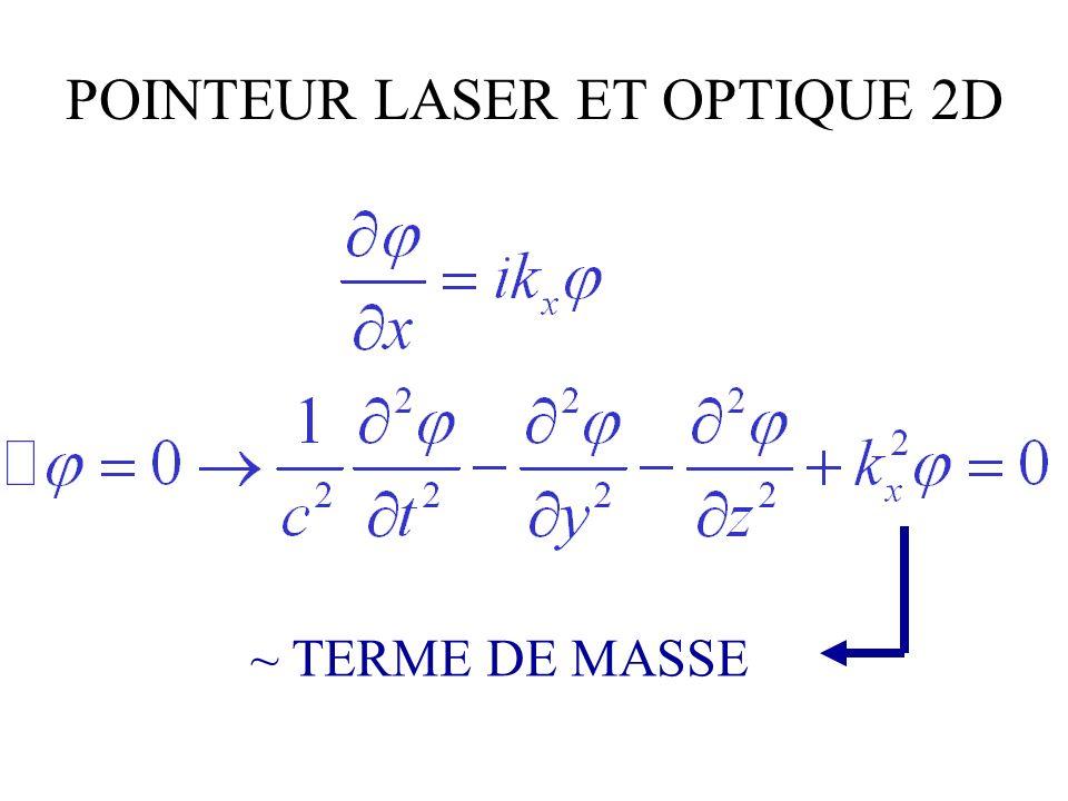 POINTEUR LASER ET OPTIQUE 2D ~ TERME DE MASSE