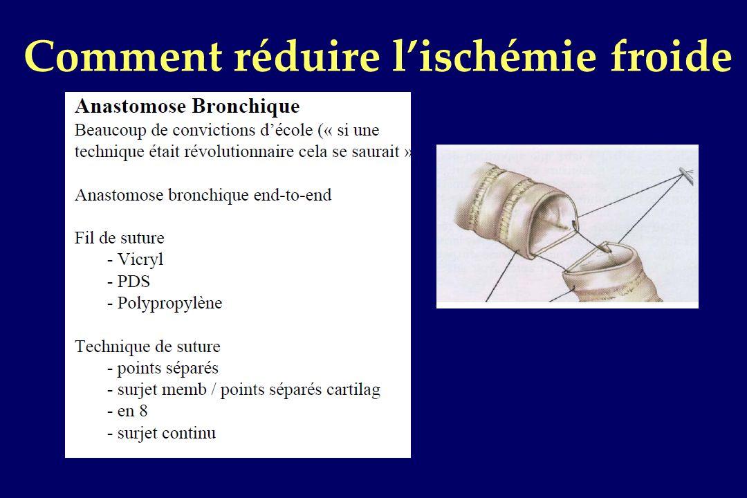 Comment réduire lischémie froide