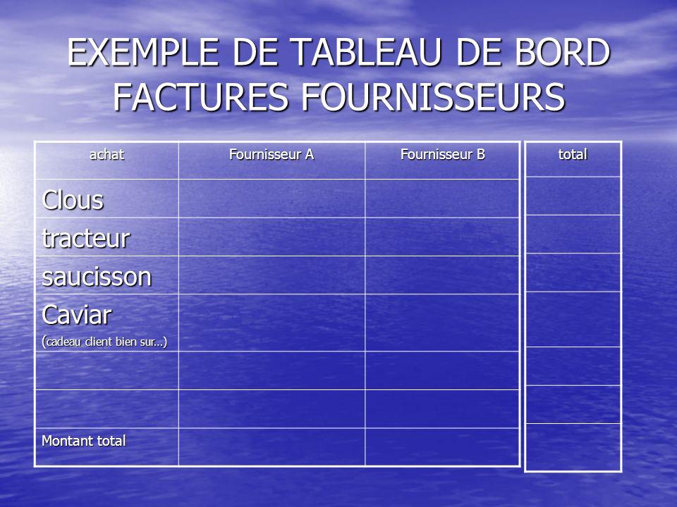 EXEMPLE DE TABLEAU DE BORD FACTURES FOURNISSEURS achat Fournisseur A Fournisseur B Clous tracteur saucisson Caviar ( cadeau client bien sur…) Montant total total