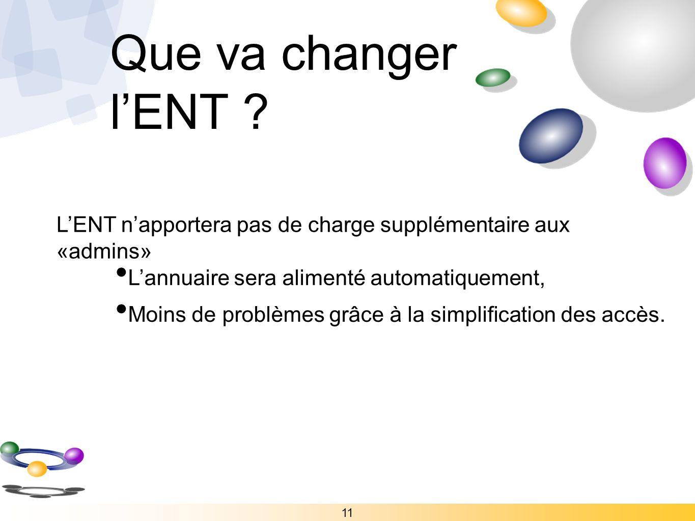 11 Que va changer lENT ? Lannuaire sera alimenté automatiquement, Moins de problèmes grâce à la simplification des accès. LENT napportera pas de charg